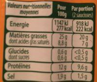 La Francfort - Informations nutritionnelles