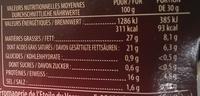 Saint-marcellin affiné - Informations nutritionnelles - de