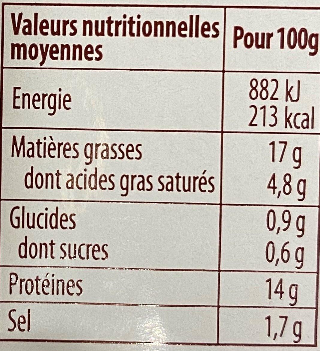 Knack de volaille - Informations nutritionnelles - fr
