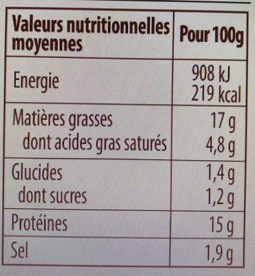 Cervelas de Volaille - Informations nutritionnelles - fr