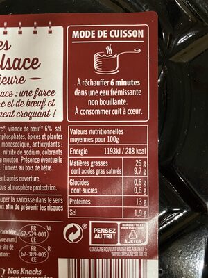 Knacks d'Alsace - Nutrition facts - fr