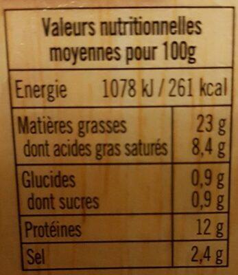 Mini Assortiment De Saucisses - Informations nutritionnelles - fr