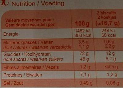 Biscuits cuillers - Informació nutricional