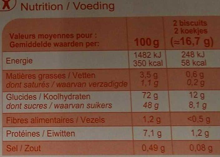 Biscuits cuillers - Información nutricional - fr