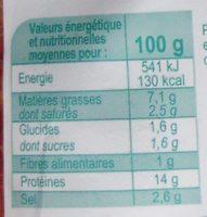 Rôti de dinde saumuré et cuit - Informations nutritionnelles - fr