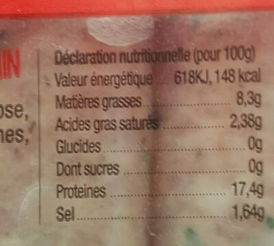 Saucisse de poulet - Nutrition facts - fr