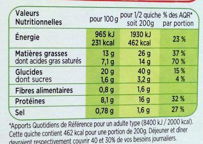 Quiche Lorraine, Lardons et Jambon supérieur fumés - Voedingswaarden