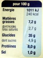 Demi-lune, Tomate Basilic Mozzarella - Nutrition facts