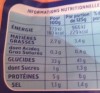 Gnocchi à Poêler - Voedigswaarden