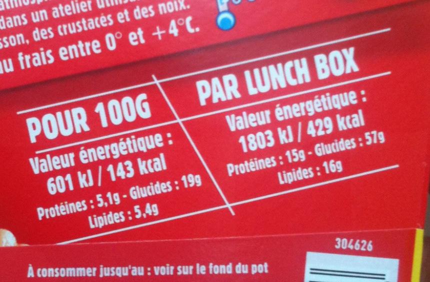 Mini gnocchis - Informations nutritionnelles