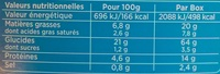 Lunch Box - Penne Saumon - Nutrition facts - fr