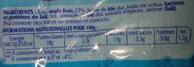 Quenelles nature recette lyonnaise - Ingrédients - fr