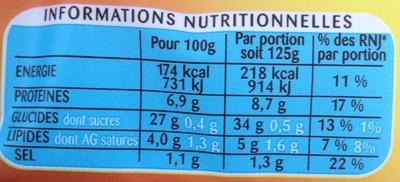 Tortellini à Poêler (Chèvre Lardons) - Informations nutritionnelles - fr