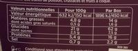 Serpentini Poulet Provençal, LunchBox - Informations nutritionnelles