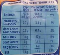 Gnocchis à Poêler - Informations nutritionnelles