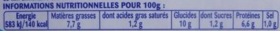 Tortilla, Omelette à la Pomme de Terre, Jambon - Informations nutritionnelles - fr
