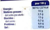 Quenelles traiteur Brochet extra gonflées et aérées - Informations nutritionnelles