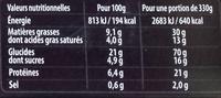 Fusilli poulet crème et moelleux au chocolat - Voedingswaarden