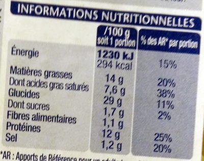 Croque à Poêler Emmental - Informations nutritionnelles