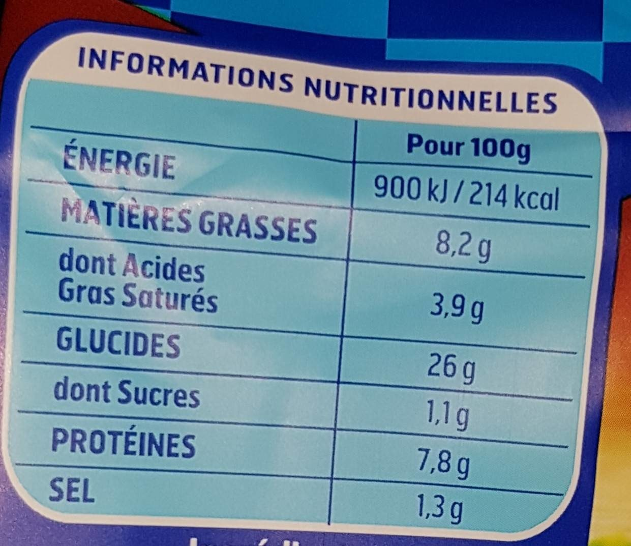 Gnocchi à Poêler fromage - Informations nutritionnelles