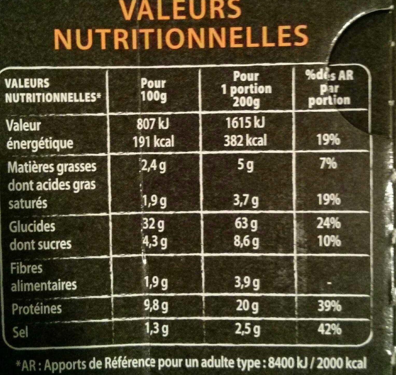 Pizza Regina - Informations nutritionnelles