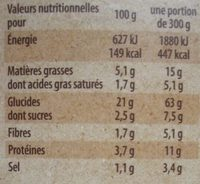 Gnocchi Tomate Mozza - Informations nutritionnelles - fr