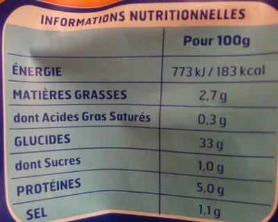 Gnocchi - Nutrition facts