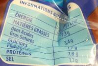 Gnocchi à poêler extra jambon fromage - Informations nutritionnelles - fr