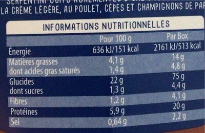 Lustucru box serpentini poulet creme champignons - Informations nutritionnelles - fr