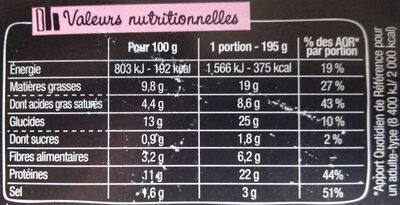 Galette au Blé Noir Jambon Emmental - Informations nutritionnelles - fr