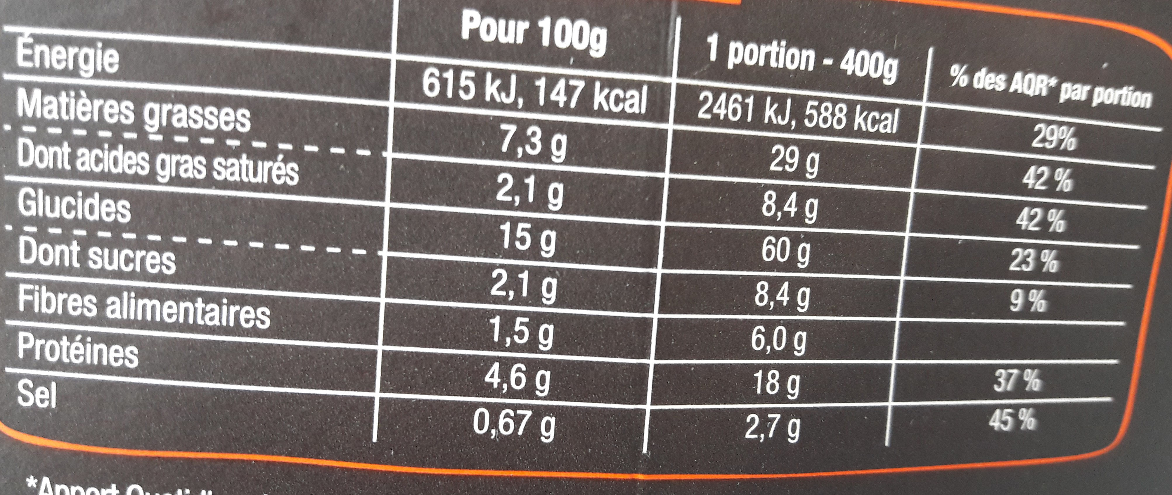 Box & balls chorizo doux - Nutrition facts - fr
