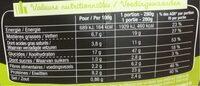 Pasta box tortellini jambon - Nutrition facts - fr