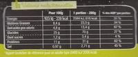 PastaBox - Tortellini Jambon Sauce au jambon cru et au parmesan - Informations nutritionnelles