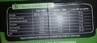 PastaBox - Fusilli aux Aubergines et Tomates cuisinées - Informations nutritionnelles - fr