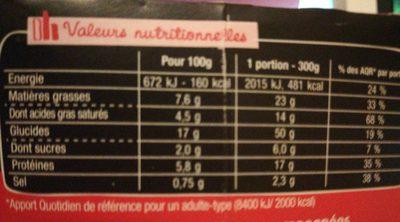 PastaBox - Fusilli à la Carbonara - Nutrition facts