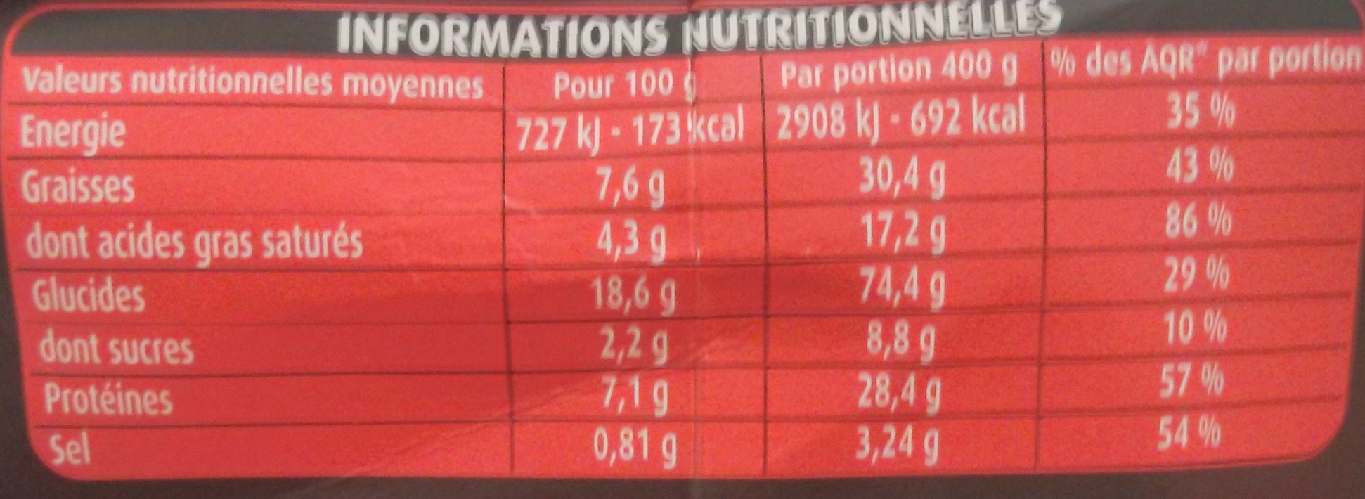 PastaBOX (Fusilli à la Carbonara aux pâtes fraîches) + 33 % Gratuit - Nutrition facts - fr