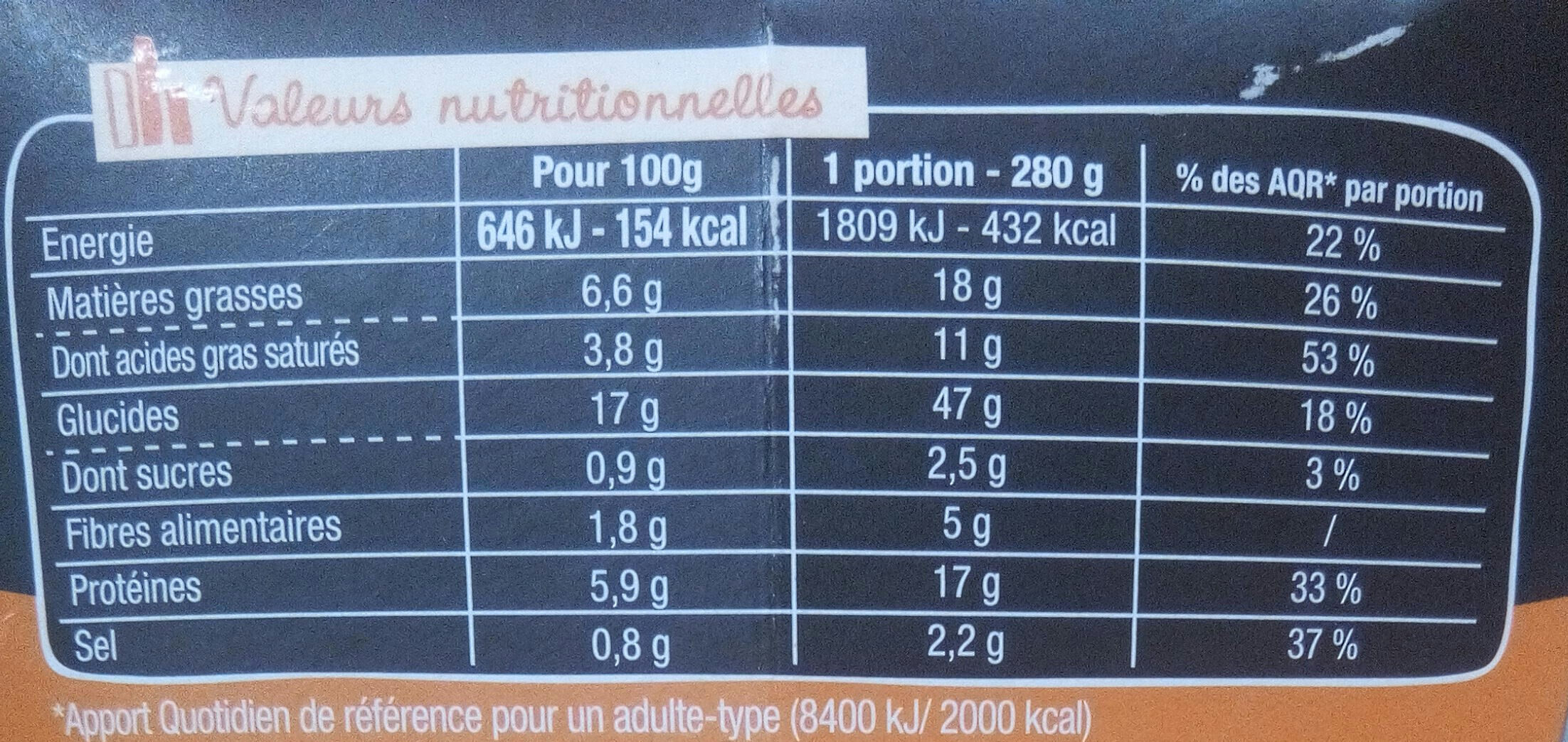 PastaBox - Fusilli au Saumon et Pointe de citron - Nutrition facts