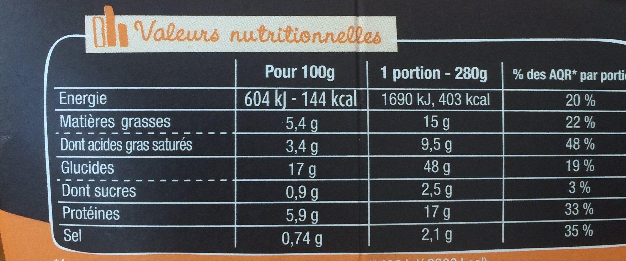 PastaBox - Fusilli au Saumon et Pointe de citron - Informations nutritionnelles - fr