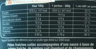 PastaBOX (Fusilli Jambon Champignons à la crème, aux pâtes fraîches) - Nutrition facts