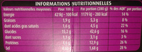 Pastabox Crevettes Coco - Nutrition facts - fr