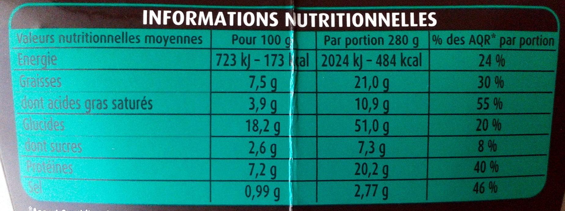 PastaBOX Collezione (Tortellini Jambon Légumes Marinés, aux pâtes fraîches) - Nutrition facts - fr