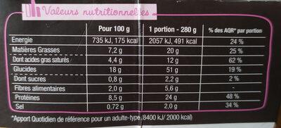 CremioBox - Jambon à la crème - Informations nutritionnelles - fr