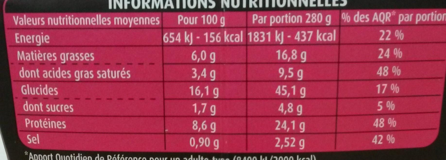 CremioBox - Jambon à la crème - Voedingswaarden