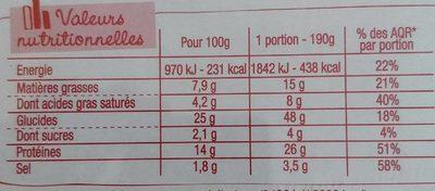 Dolce pizza campanella (lot de 3) - Informations nutritionnelles