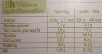 Dolce Pizza - Margherita - Nutrition facts