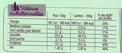 Dolce Pizza - Regina - Informations nutritionnelles