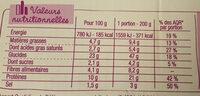 Dolce Pizza - Regina - Informació nutricional - fr