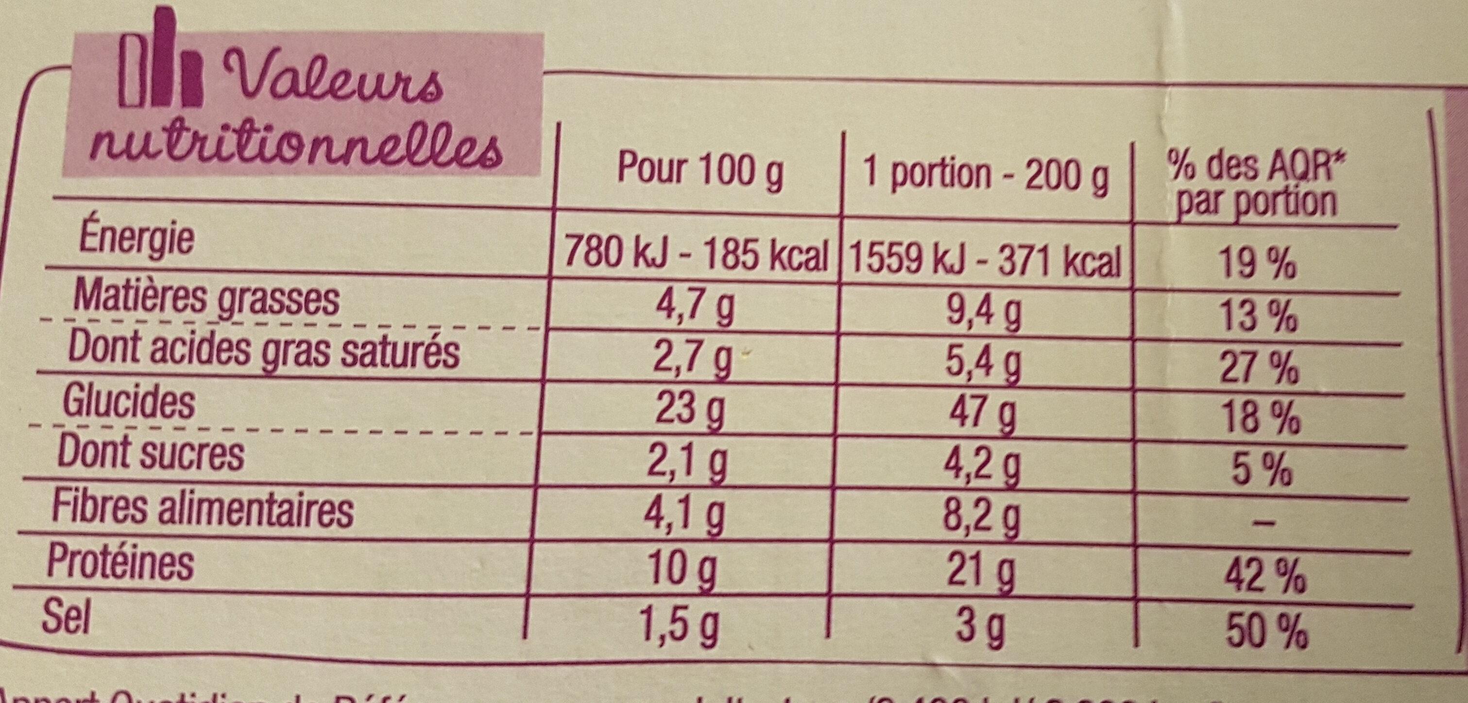 Dolce Pizza - Regina - Informations nutritionnelles - fr