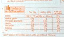 Dolce Pizza - Vesuvio - Informations nutritionnelles