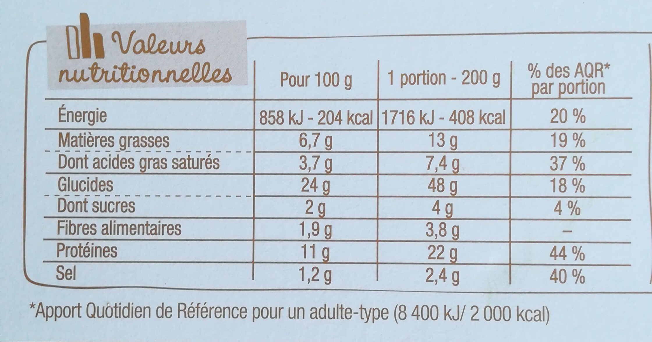 Pizza dolce napoli - Nutrition facts